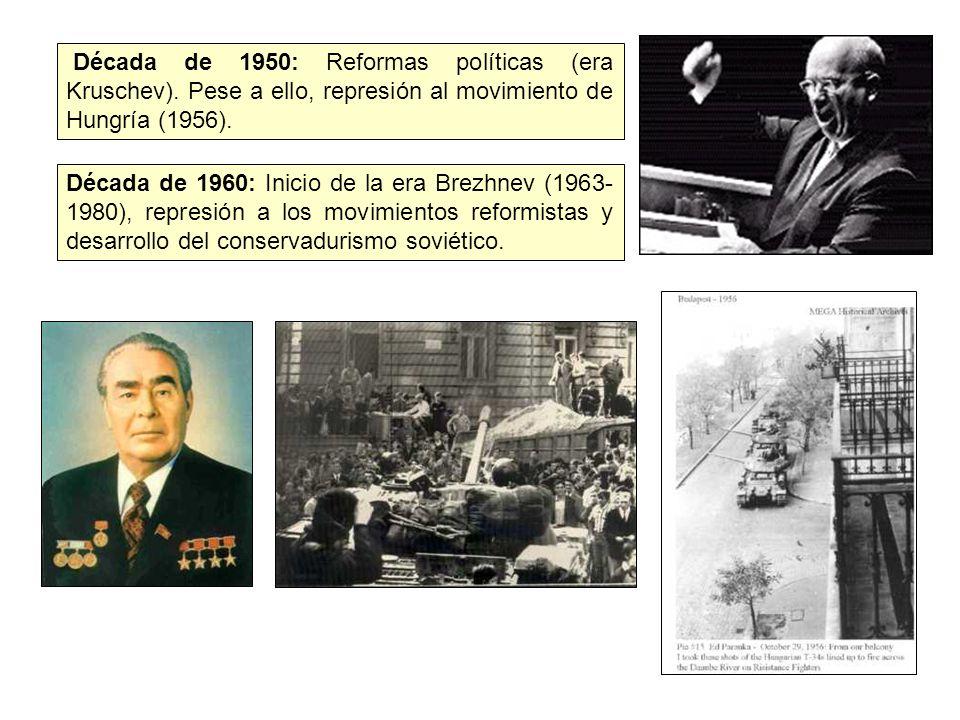 Década de 1960: Inicio de la era Brezhnev (1963- 1980), represión a los movimientos reformistas y desarrollo del conservadurismo soviético. Década de