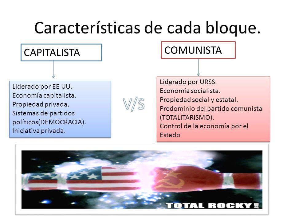 Características de cada bloque. CAPITALISTA COMUNISTA Liderado por EE UU. Economía capitalista. Propiedad privada. Sistemas de partidos políticos(DEMO