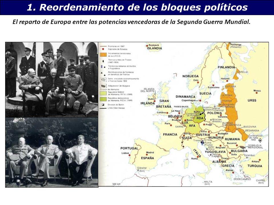 1. Reordenamiento de los bloques políticos El reparto de Europa entre las potencias vencedoras de la Segunda Guerra Mundial.