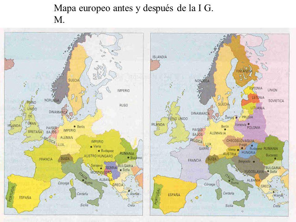 Mapa europeo antes y después de la I G. M.