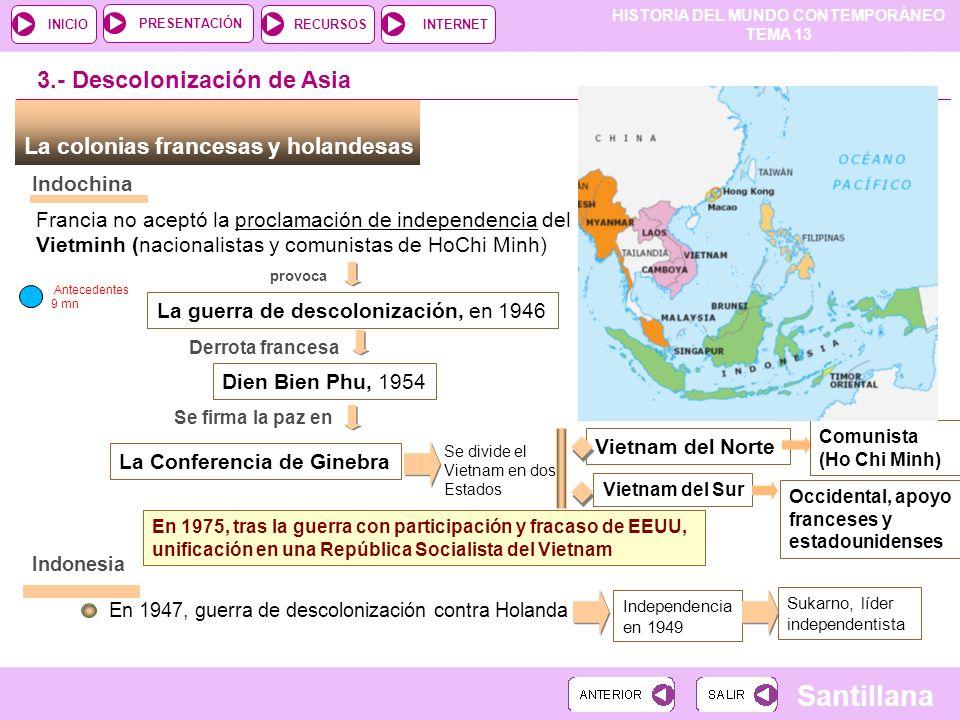 HISTORIA DEL MUNDO CONTEMPORÁNEO TEMA 13 RECURSOSINTERNETPRESENTACIÓN Santillana INICIO La colonias francesas y holandesas Indochina Francia no aceptó