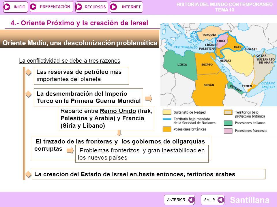 HISTORIA DEL MUNDO CONTEMPORÁNEO TEMA 13 RECURSOSINTERNETPRESENTACIÓN Santillana INICIO Oriente Medio, una descolonización problemática 4.- Oriente Pr
