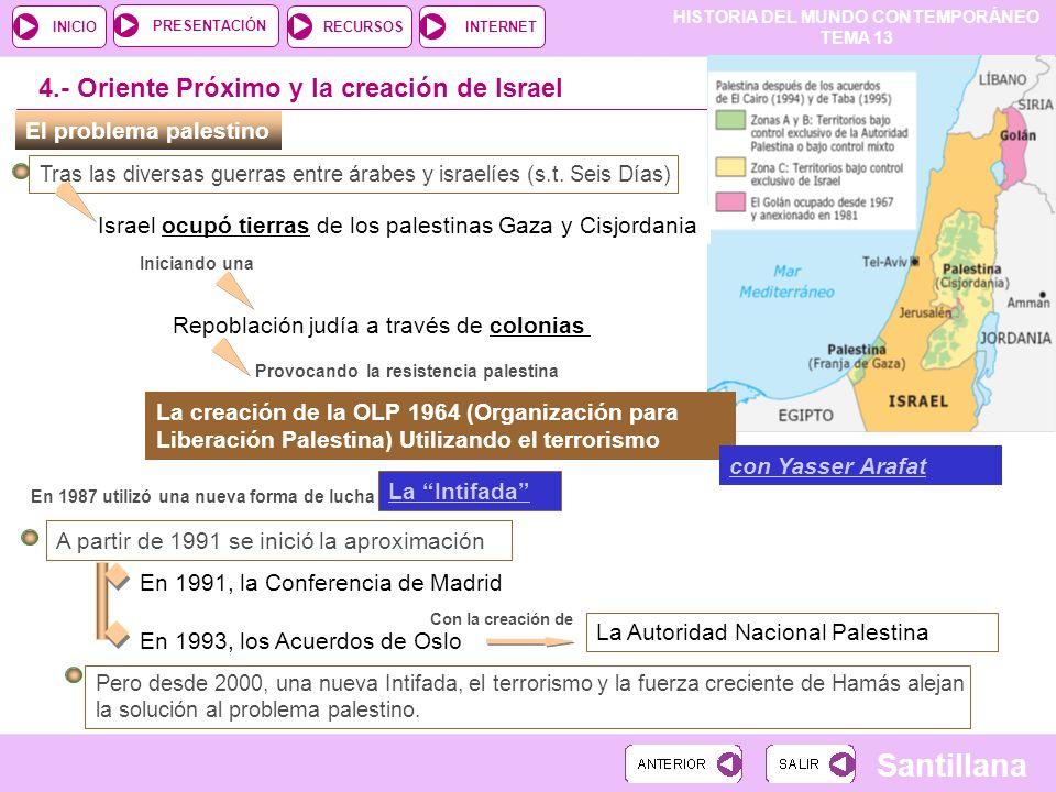 HISTORIA DEL MUNDO CONTEMPORÁNEO TEMA 13 RECURSOSINTERNETPRESENTACIÓN Santillana INICIO La creación de la OLP 1964 (Organización para Liberación Pales