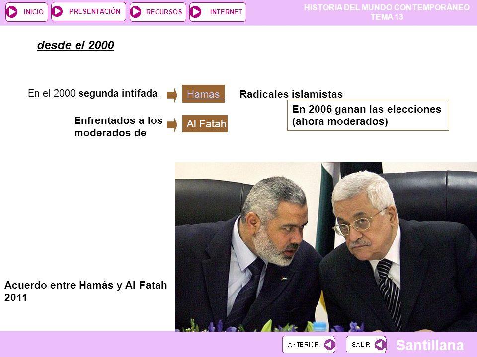 HISTORIA DEL MUNDO CONTEMPORÁNEO TEMA 13 RECURSOSINTERNETPRESENTACIÓN Santillana INICIO desde el 2000 En el 2000 segunda intifada HamasRadicales islam