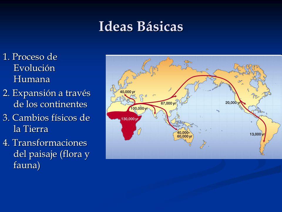 Ideas Básicas 1. Proceso de Evolución Humana 2. Expansión a través de los continentes 3. Cambios físicos de la Tierra 4. Transformaciones del paisaje