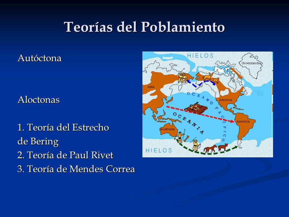 Teorías del Poblamiento AutóctonaAloctonas 1. Teoría del Estrecho de Bering 2. Teoría de Paul Rivet 3. Teoría de Mendes Correa