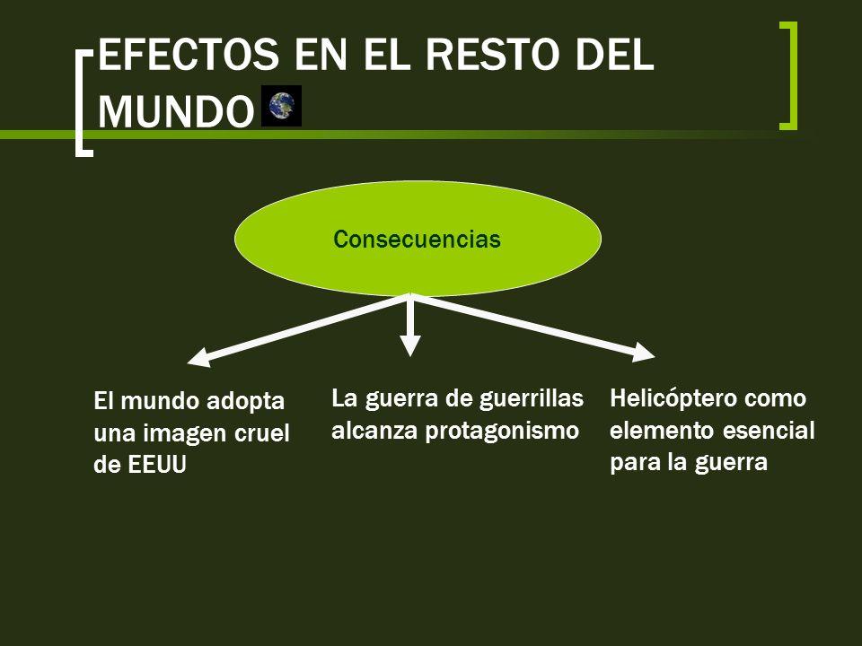 EFECTOS EN VIETNAM Consecuencias sociales, económicas y ambientales 70 % de la infraestructura destrozada Selva destrozada Cultivos profundamente daña