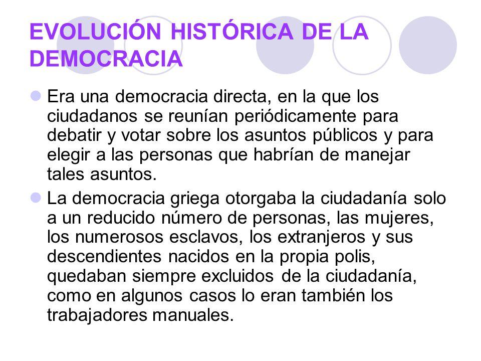 EVOLUCIÓN HISTÓRICA DE LA DEMOCRACIA Era una democracia directa, en la que los ciudadanos se reunían periódicamente para debatir y votar sobre los asu