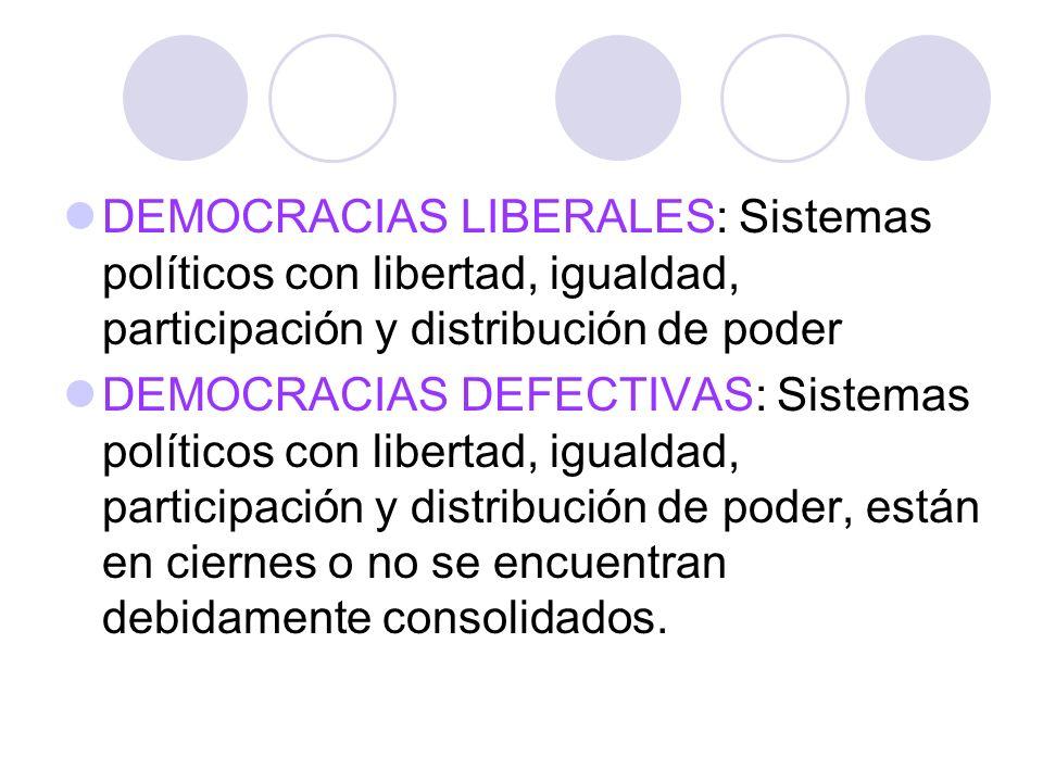 DEMOCRACIAS LIBERALES: Sistemas políticos con libertad, igualdad, participación y distribución de poder DEMOCRACIAS DEFECTIVAS: Sistemas políticos con