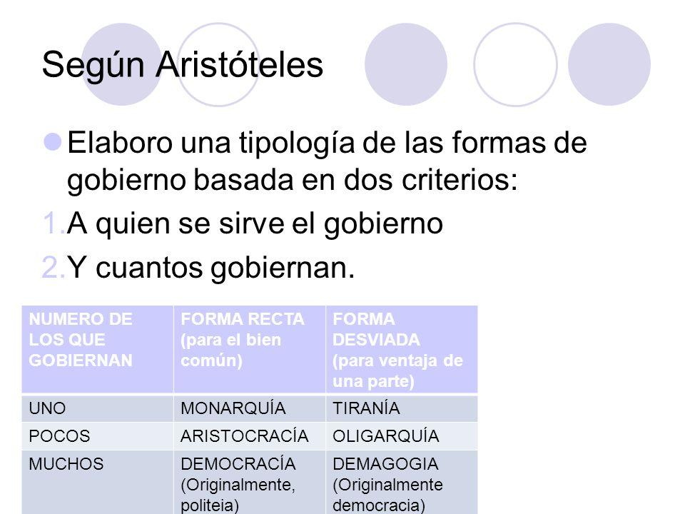 Según Aristóteles Elaboro una tipología de las formas de gobierno basada en dos criterios: 1.A quien se sirve el gobierno 2.Y cuantos gobiernan. NUMER