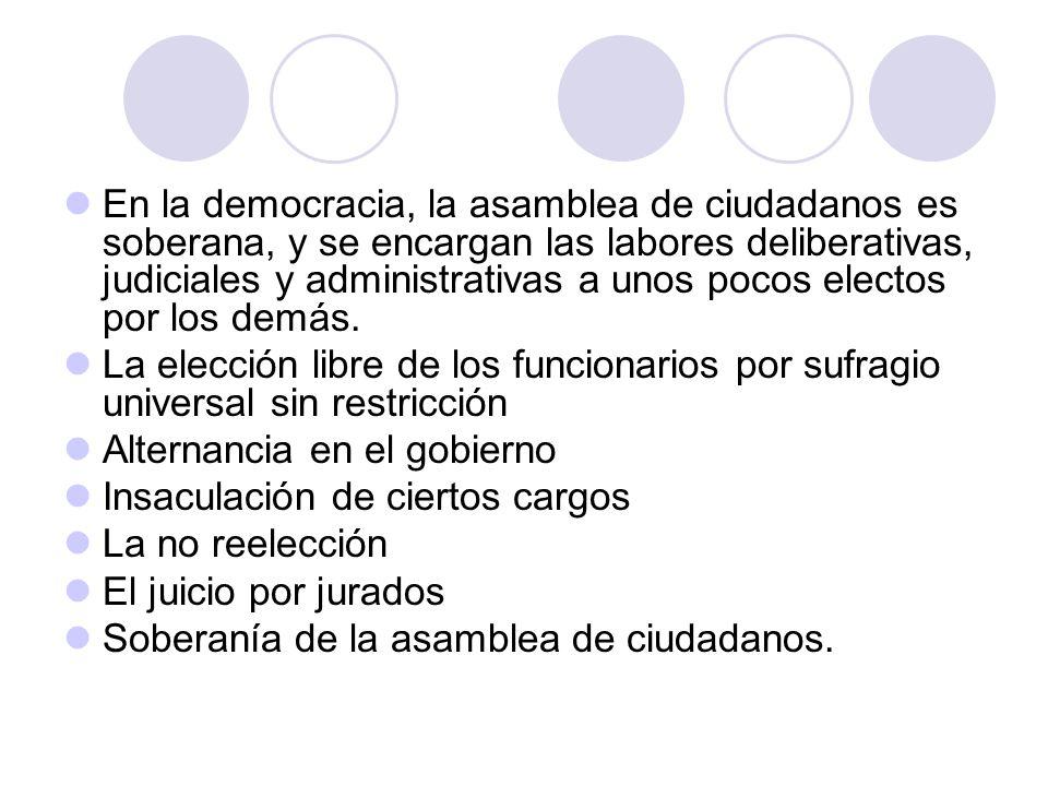 En la democracia, la asamblea de ciudadanos es soberana, y se encargan las labores deliberativas, judiciales y administrativas a unos pocos electos po
