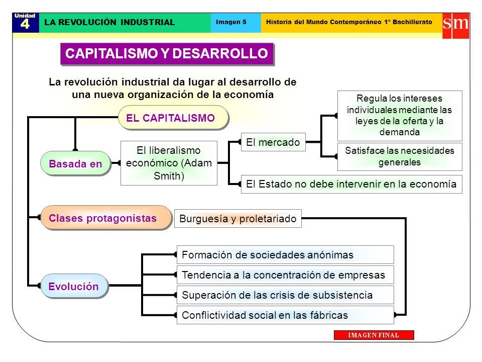 La revolución industrial da lugar al desarrollo de una nueva organización de la economía Unidad 4 LA REVOLUCIÓN INDUSTRIAL Imagen 5Historia del Mundo