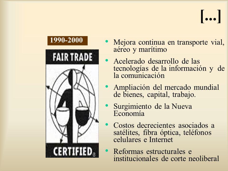 1990-2000 Mejora continua en transporte vial, aéreo y marítimo Acelerado desarrollo de las tecnologías de la información y de la comunicación Ampliaci