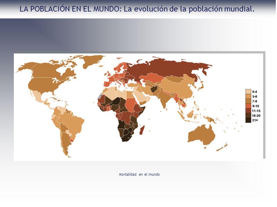 LA POBLACIÓN EN EL MUNDO: La evolución de la población mundial. Mortalidad en el mundo