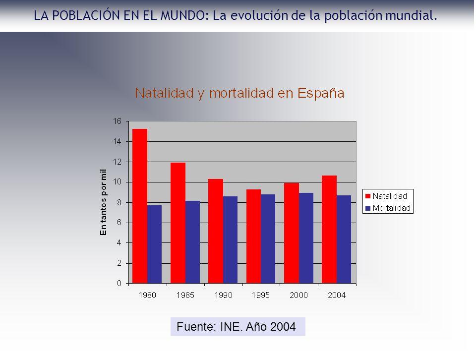 LA POBLACIÓN EN EL MUNDO: La evolución de la población mundial. Fuente: INE. Año 2004