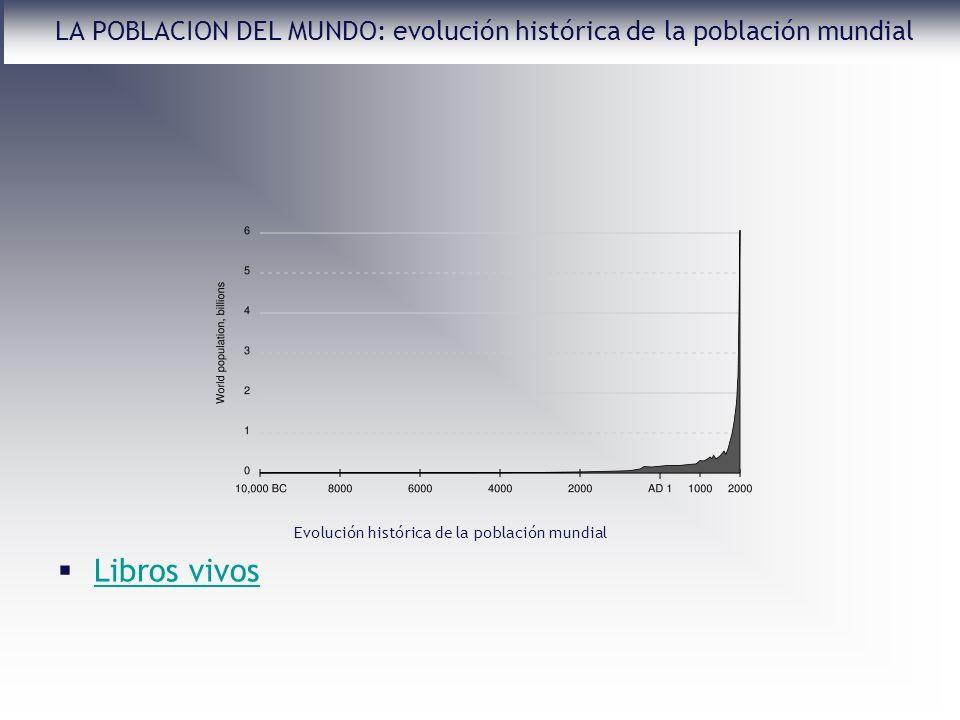 Libros vivos LA POBLACION DEL MUNDO: evolución histórica de la población mundial Evolución histórica de la población mundial