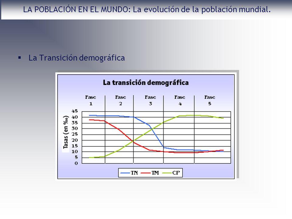La Transición demográfica LA POBLACIÓN EN EL MUNDO: La evolución de la población mundial.