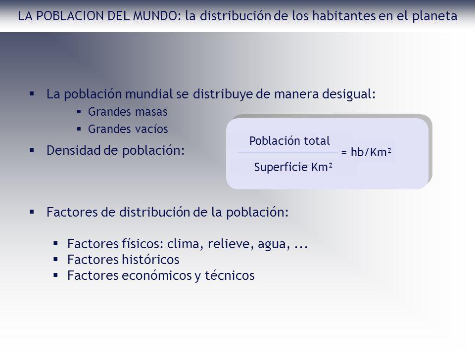 LA POBLACION DEL MUNDO: la distribución de los habitantes en el planeta La población mundial se distribuye de manera desigual: Grandes masas Grandes v
