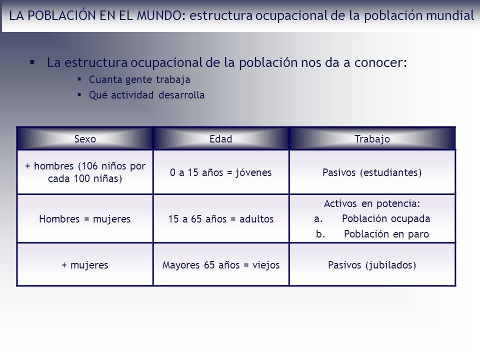 LA POBLACIÓN EN EL MUNDO: estructura ocupacional de la población mundial La estructura ocupacional de la poblaci ó n nos da a conocer: Cuanta gente tr