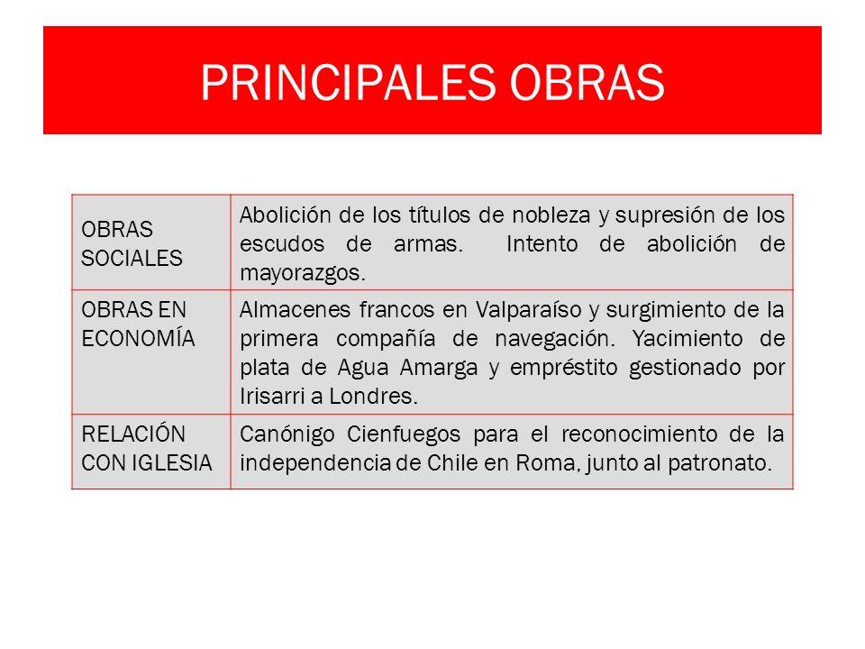 PRINCIPALES OBRAS OBRAS SOCIALES Abolición de los títulos de nobleza y supresión de los escudos de armas. Intento de abolición de mayorazgos. OBRAS EN