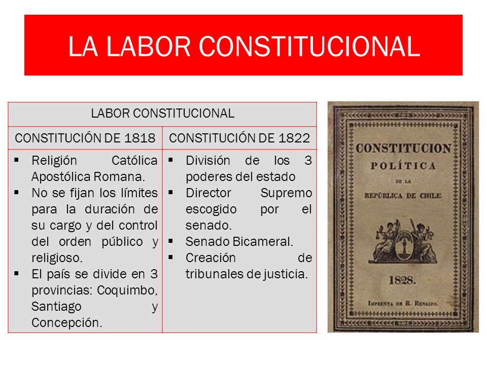 LA LABOR CONSTITUCIONAL LABOR CONSTITUCIONAL CONSTITUCIÓN DE 1818CONSTITUCIÓN DE 1822 Religión Católica Apostólica Romana. No se fijan los límites par