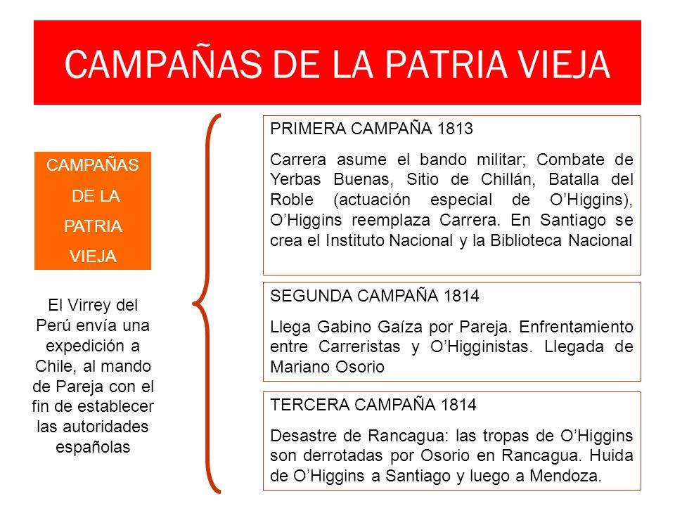 CAMPAÑAS DE LA PATRIA VIEJA CAMPAÑAS DE LA PATRIA VIEJA El Virrey del Perú envía una expedición a Chile, al mando de Pareja con el fin de establecer l