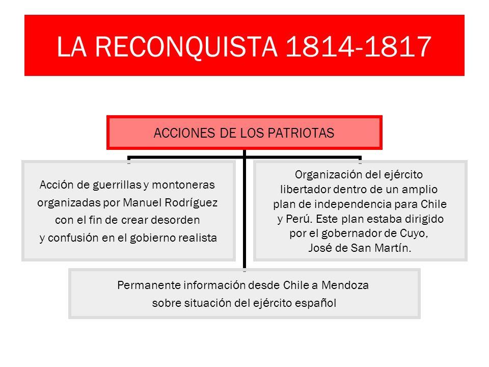LA RECONQUISTA 1814-1817 ACCIONES DE LOS PATRIOTAS Acci ó n de guerrillas y montoneras organizadas por Manuel Rodr í guez con el fin de crear desorden