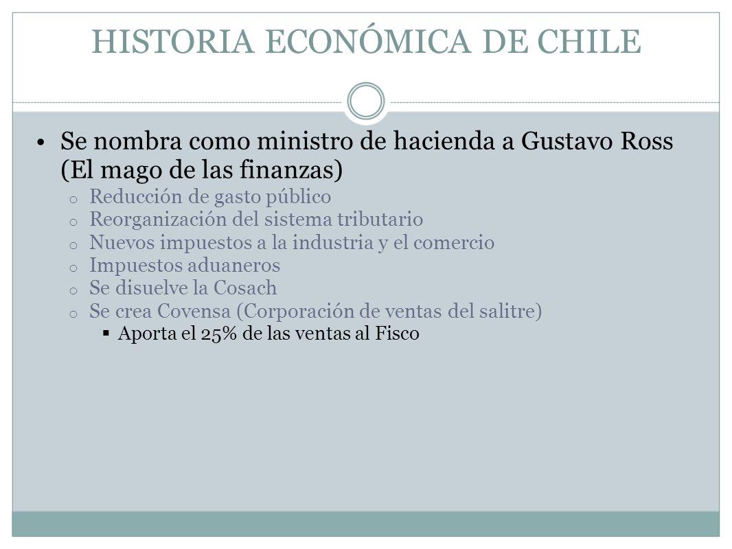 HISTORIA ECONÓMICA DE CHILE Se nombra como ministro de hacienda a Gustavo Ross (El mago de las finanzas) o Reducción de gasto público o Reorganización