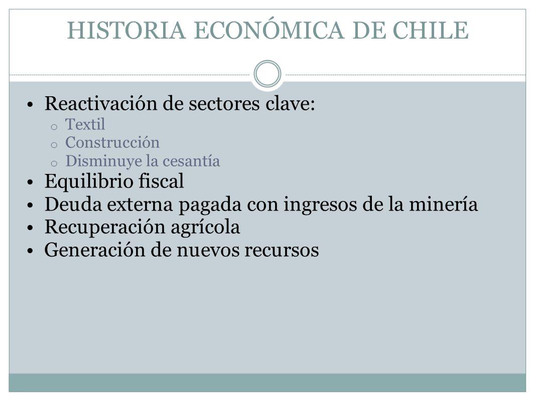HISTORIA ECONÓMICA DE CHILE Reactivación de sectores clave: o Textil o Construcción o Disminuye la cesantía Equilibrio fiscal Deuda externa pagada con
