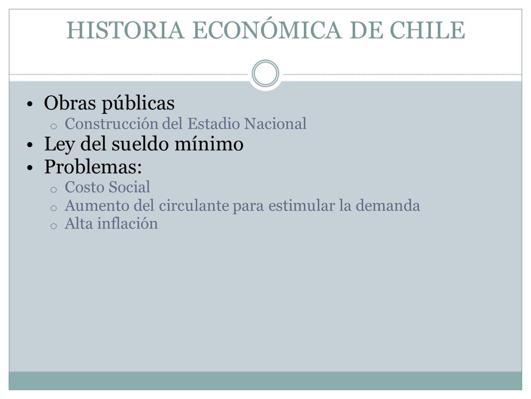 HISTORIA ECONÓMICA DE CHILE Obras públicas o Construcción del Estadio Nacional Ley del sueldo mínimo Problemas: o Costo Social o Aumento del circulant