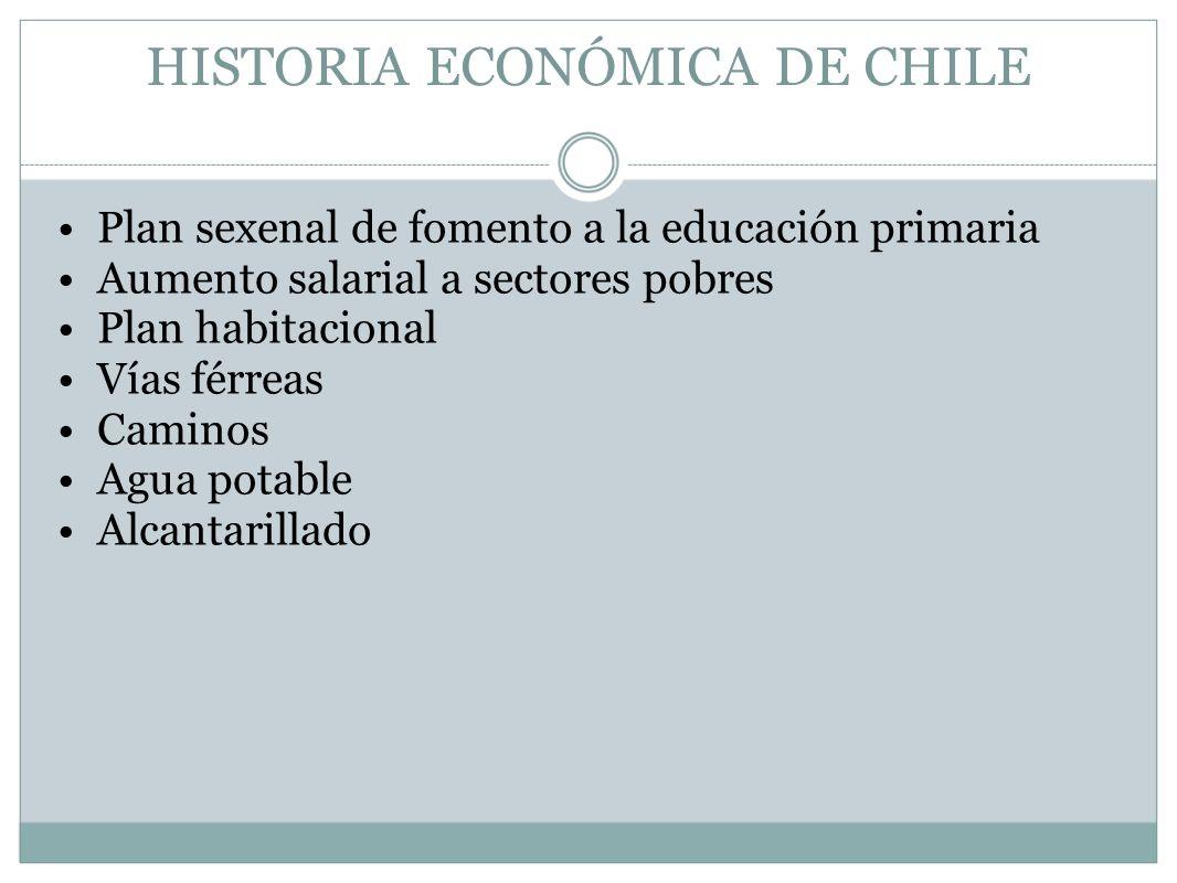 HISTORIA ECONÓMICA DE CHILE Plan sexenal de fomento a la educación primaria Aumento salarial a sectores pobres Plan habitacional Vías férreas Caminos