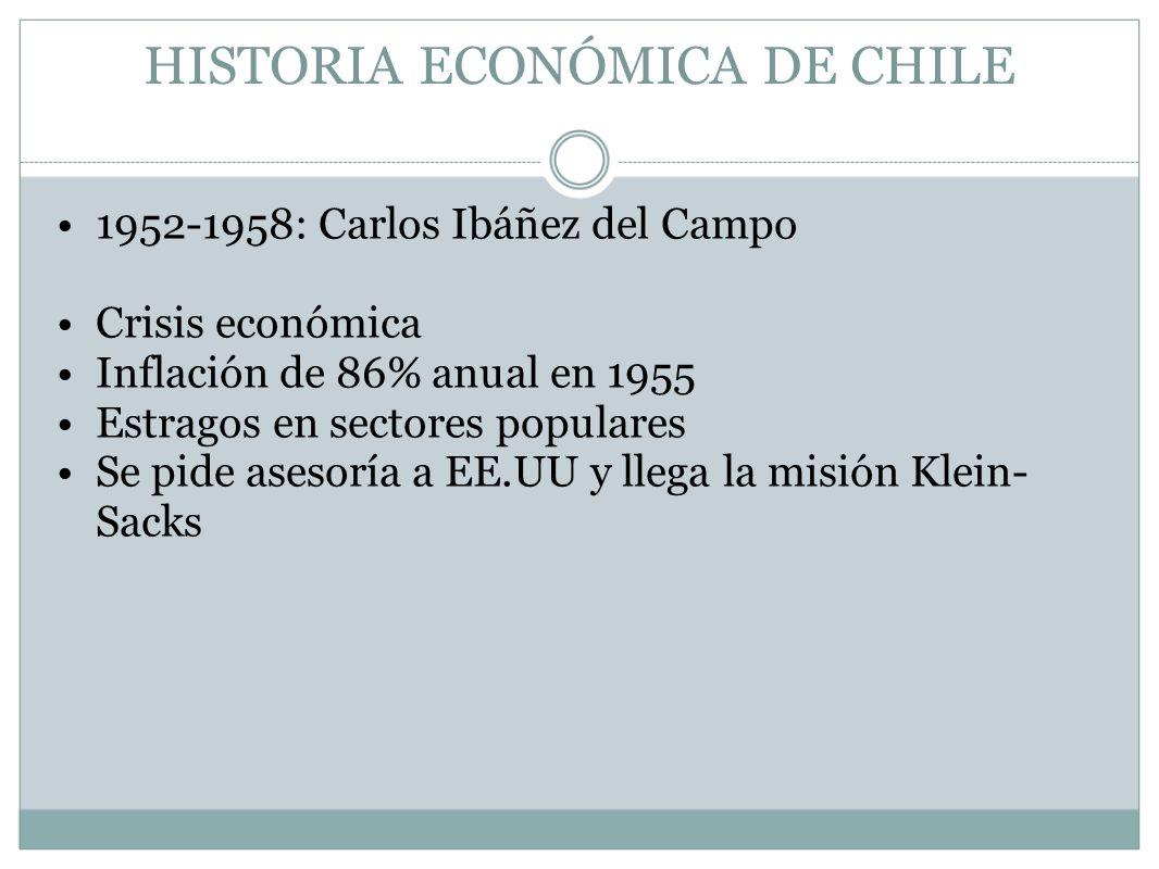 HISTORIA ECONÓMICA DE CHILE 1952-1958: Carlos Ibáñez del Campo Crisis económica Inflación de 86% anual en 1955 Estragos en sectores populares Se pide