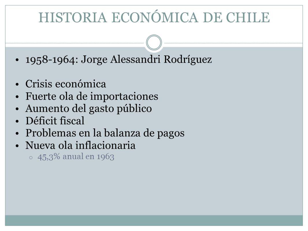 HISTORIA ECONÓMICA DE CHILE 1958-1964: Jorge Alessandri Rodríguez Crisis económica Fuerte ola de importaciones Aumento del gasto público Déficit fisca