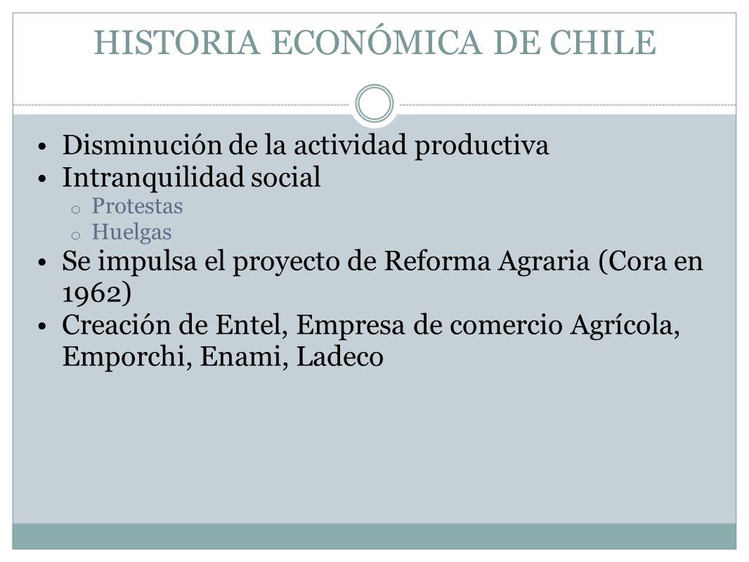 HISTORIA ECONÓMICA DE CHILE Disminución de la actividad productiva Intranquilidad social o Protestas o Huelgas Se impulsa el proyecto de Reforma Agrar