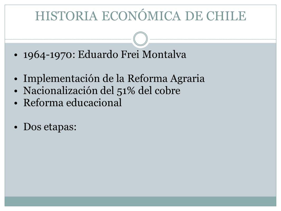 HISTORIA ECONÓMICA DE CHILE 1964-1970: Eduardo Frei Montalva Implementación de la Reforma Agraria Nacionalización del 51% del cobre Reforma educaciona