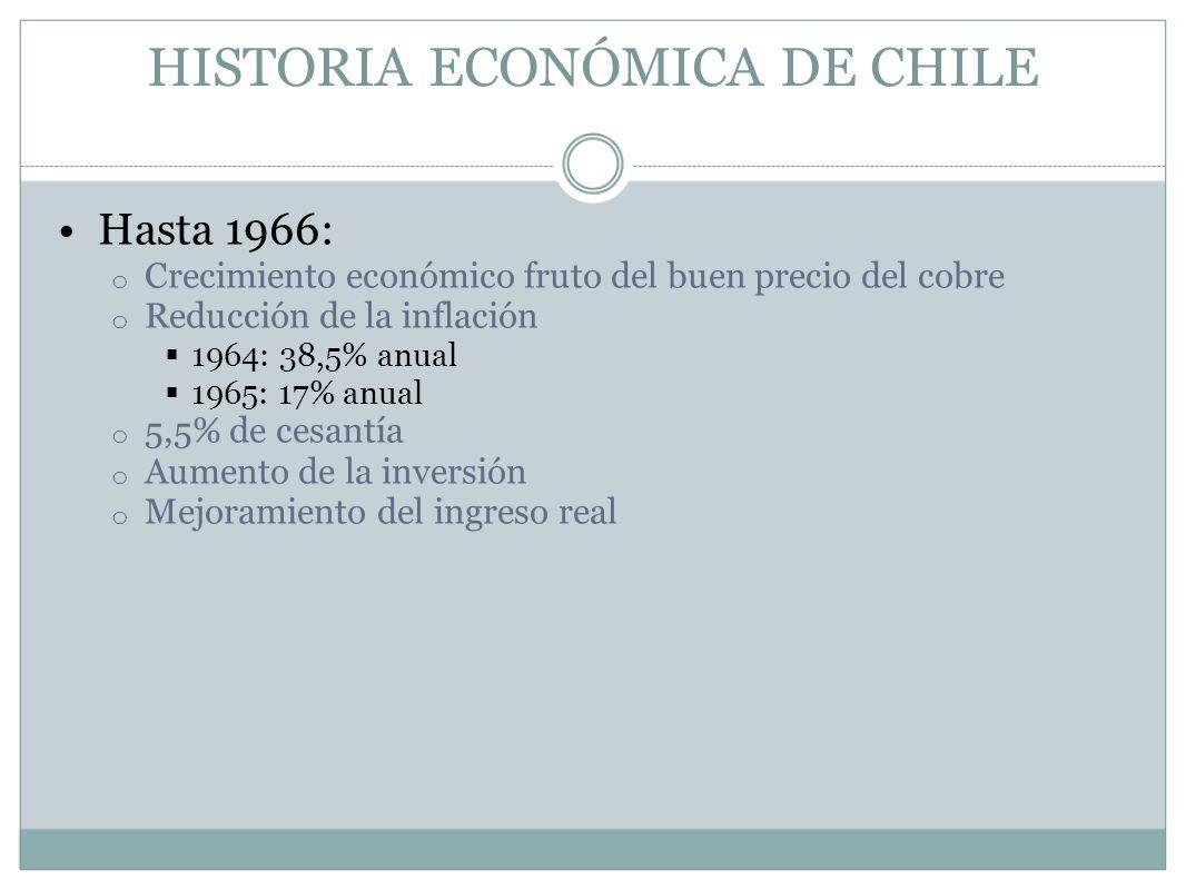 HISTORIA ECONÓMICA DE CHILE Hasta 1966: o Crecimiento económico fruto del buen precio del cobre o Reducción de la inflación 1964: 38,5% anual 1965: 17