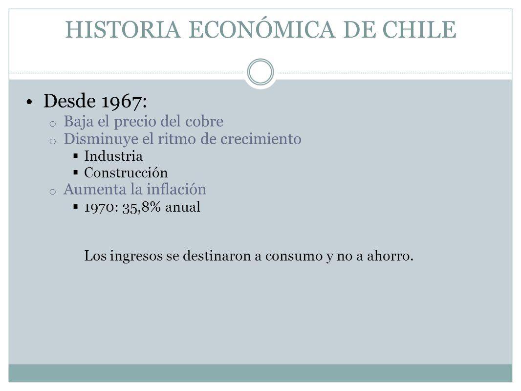 HISTORIA ECONÓMICA DE CHILE Desde 1967: o Baja el precio del cobre o Disminuye el ritmo de crecimiento Industria Construcción o Aumenta la inflación 1
