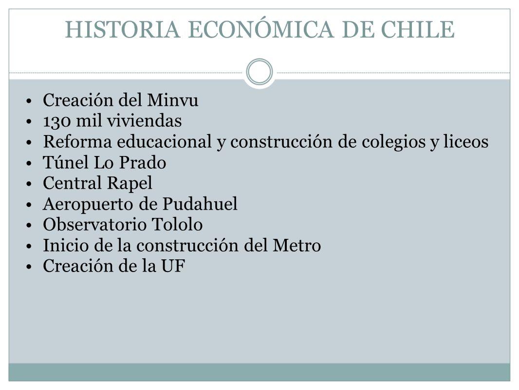 HISTORIA ECONÓMICA DE CHILE Creación del Minvu 130 mil viviendas Reforma educacional y construcción de colegios y liceos Túnel Lo Prado Central Rapel