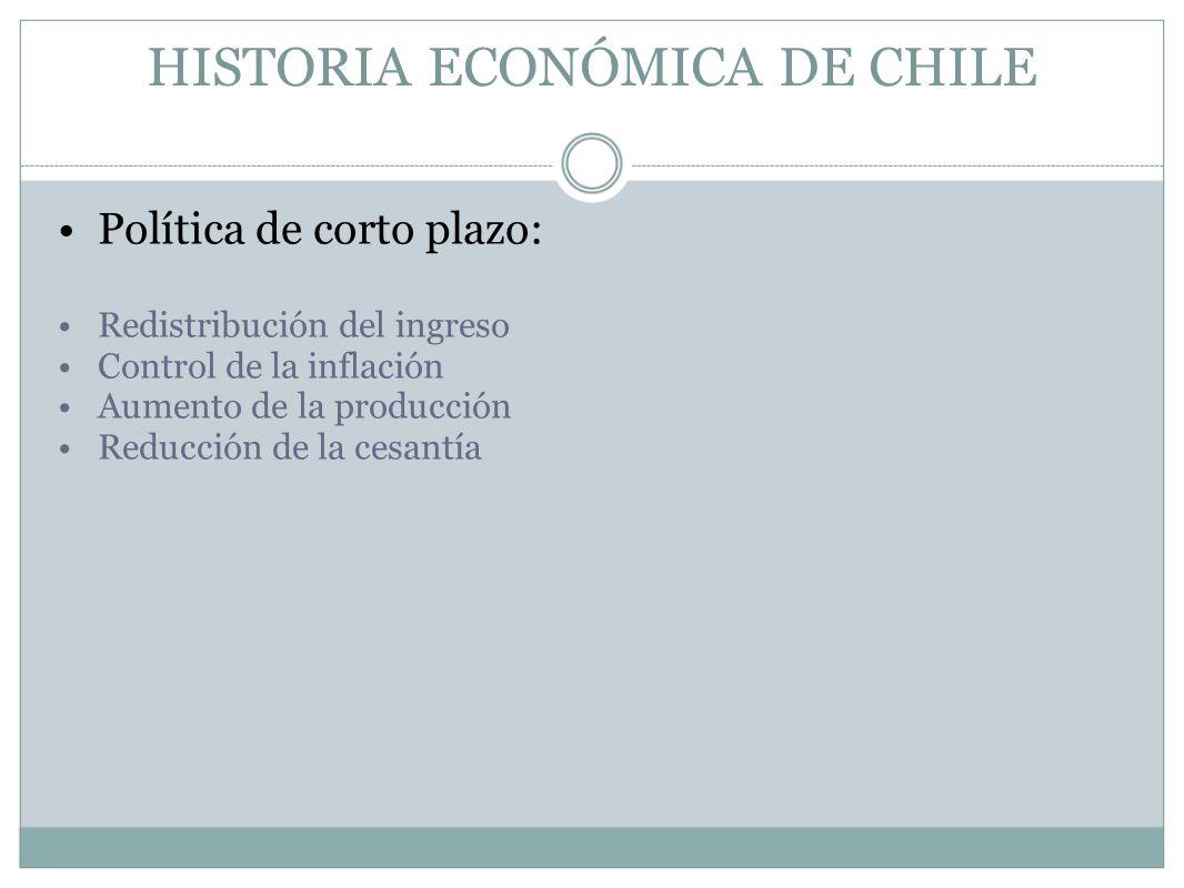 HISTORIA ECONÓMICA DE CHILE Política de corto plazo: Redistribución del ingreso Control de la inflación Aumento de la producción Reducción de la cesan