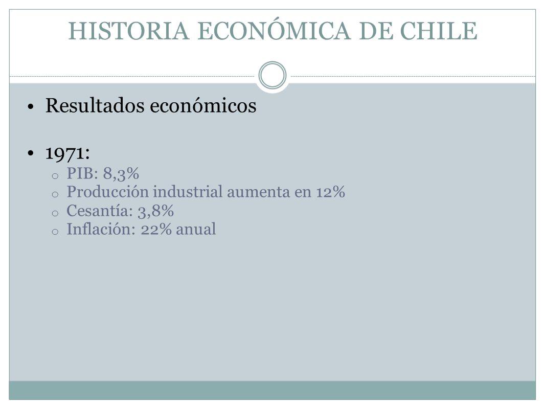 HISTORIA ECONÓMICA DE CHILE Resultados económicos 1971: o PIB: 8,3% o Producción industrial aumenta en 12% o Cesantía: 3,8% o Inflación: 22% anual