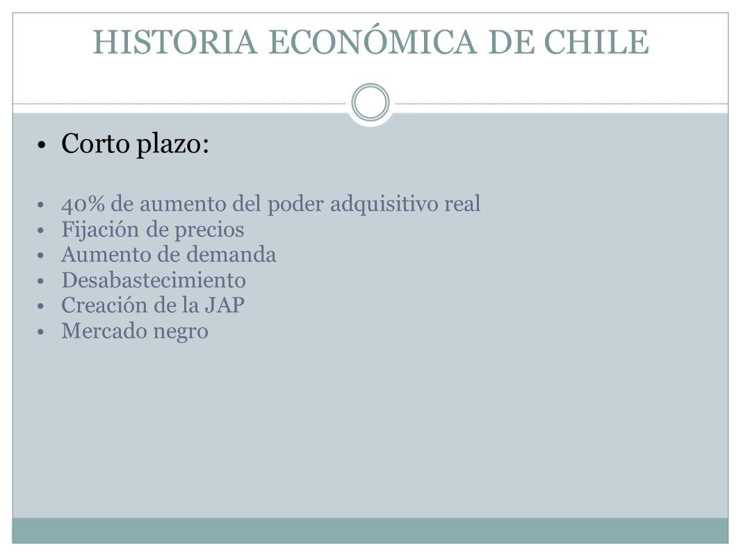 HISTORIA ECONÓMICA DE CHILE Corto plazo: 40% de aumento del poder adquisitivo real Fijación de precios Aumento de demanda Desabastecimiento Creación d