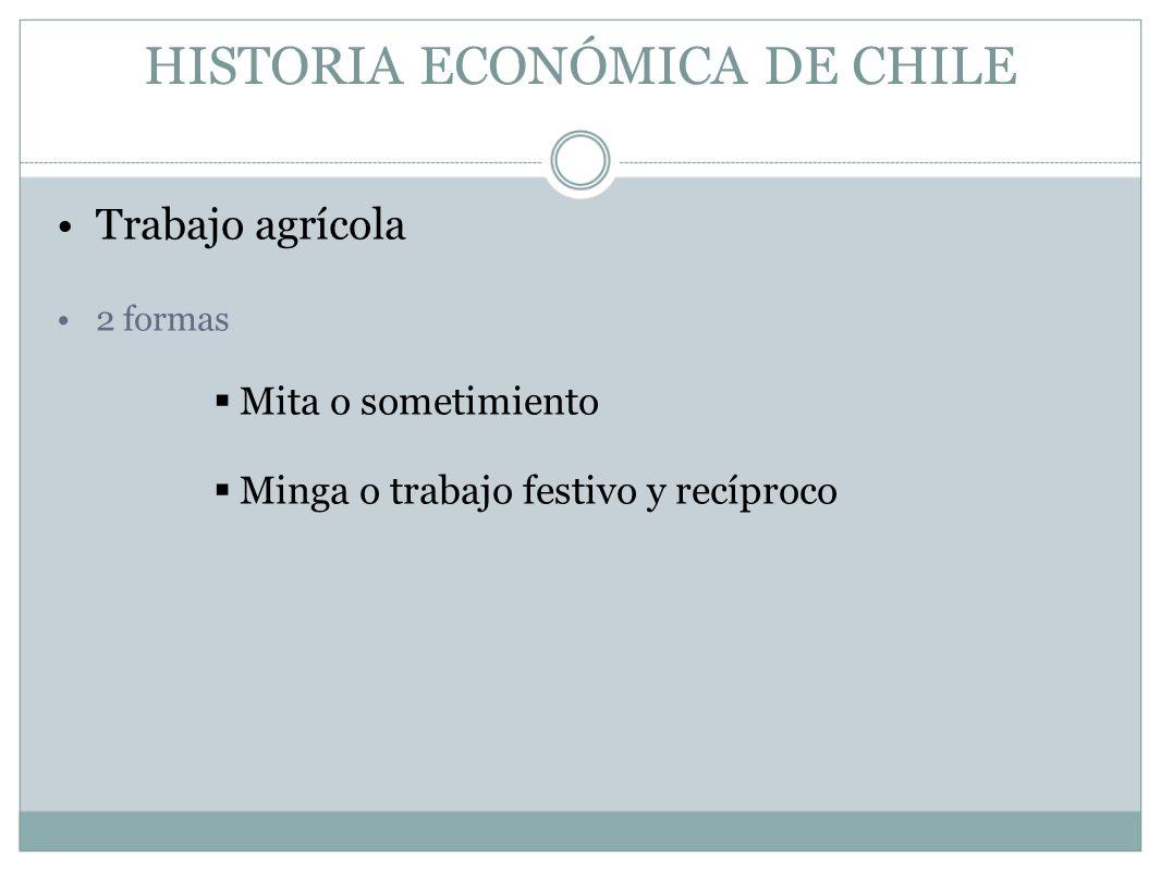 HISTORIA ECONÓMICA DE CHILE Trabajo agrícola 2 formas Mita o sometimiento Minga o trabajo festivo y recíproco