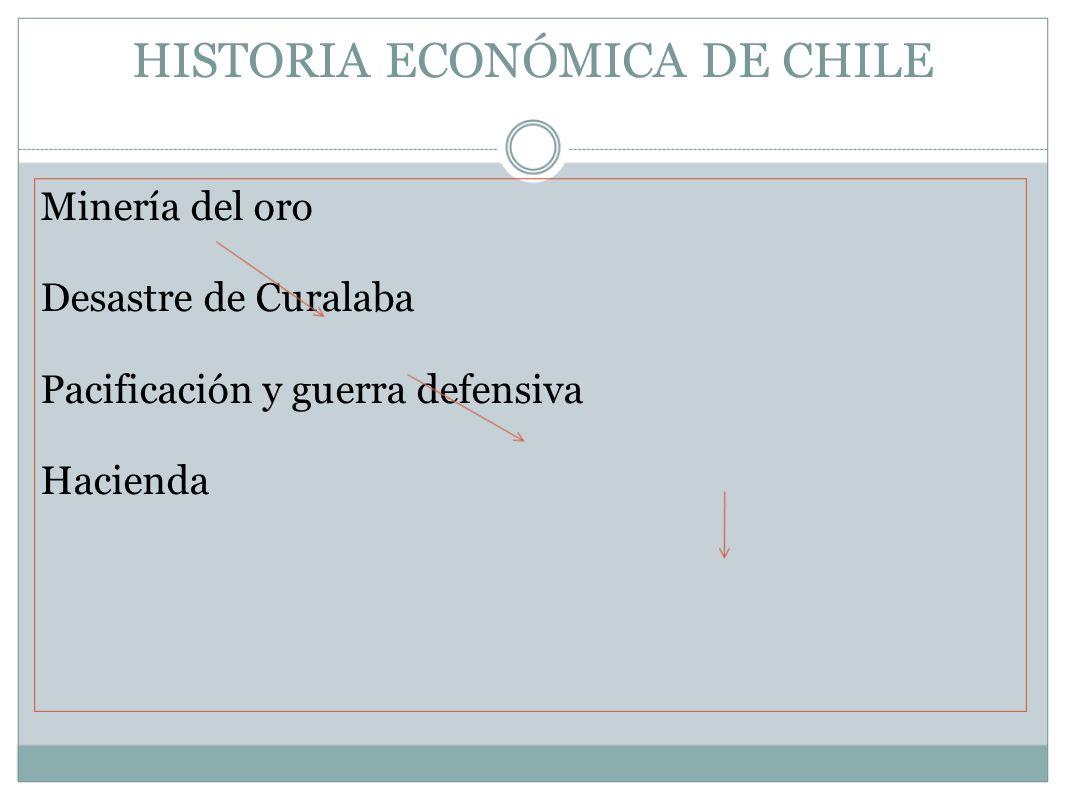 HISTORIA ECONÓMICA DE CHILE Minería del oro Desastre de Curalaba Pacificación y guerra defensiva Hacienda