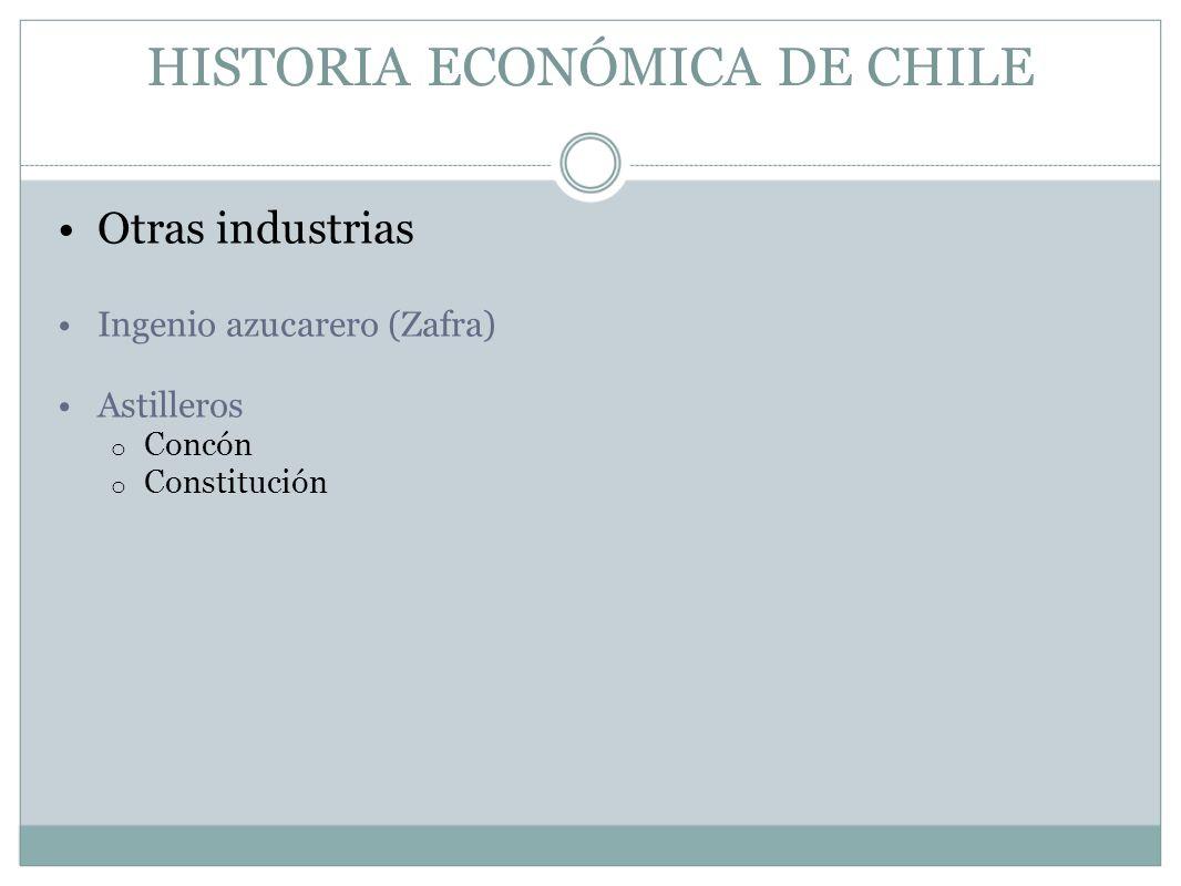 HISTORIA ECONÓMICA DE CHILE Otras industrias Ingenio azucarero (Zafra) Astilleros o Concón o Constitución
