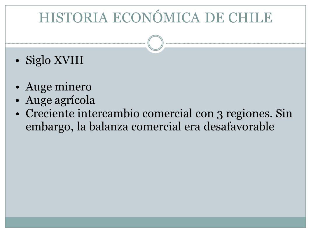 HISTORIA ECONÓMICA DE CHILE Siglo XVIII Auge minero Auge agrícola Creciente intercambio comercial con 3 regiones. Sin embargo, la balanza comercial er