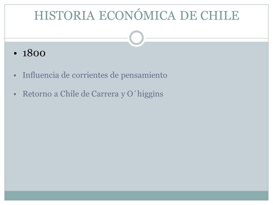 HISTORIA ECONÓMICA DE CHILE 1800 Influencia de corrientes de pensamiento Retorno a Chile de Carrera y O´higgins