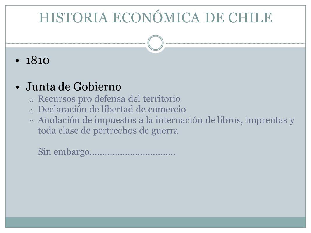 HISTORIA ECONÓMICA DE CHILE 1810 Junta de Gobierno o Recursos pro defensa del territorio o Declaración de libertad de comercio o Anulación de impuesto