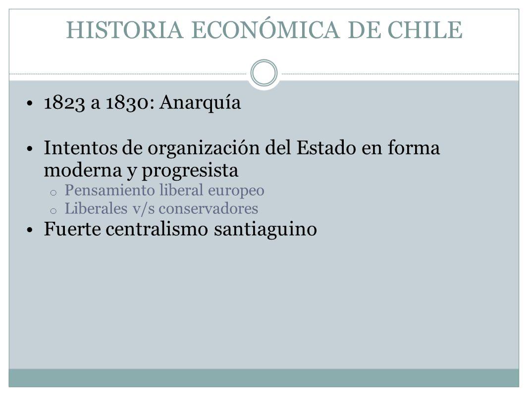 HISTORIA ECONÓMICA DE CHILE 1823 a 1830: Anarquía Intentos de organización del Estado en forma moderna y progresista o Pensamiento liberal europeo o L