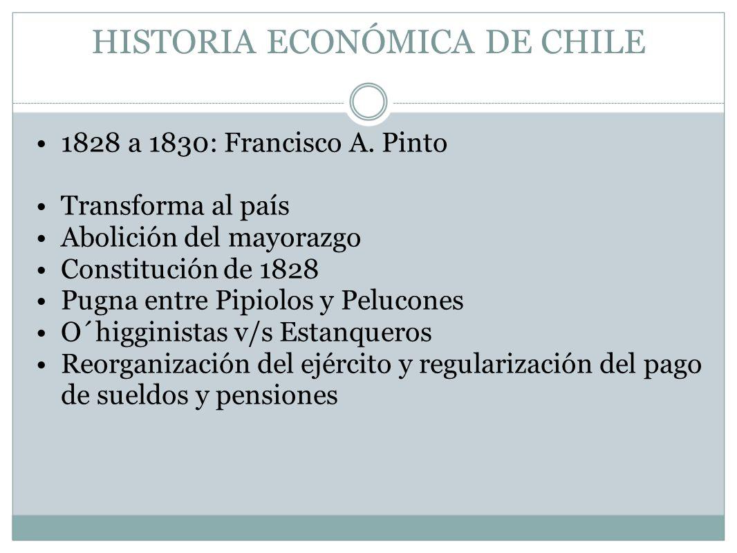 HISTORIA ECONÓMICA DE CHILE 1828 a 1830: Francisco A. Pinto Transforma al país Abolición del mayorazgo Constitución de 1828 Pugna entre Pipiolos y Pel