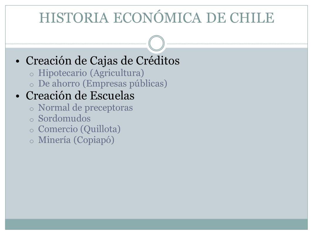 HISTORIA ECONÓMICA DE CHILE Creación de Cajas de Créditos o Hipotecario (Agricultura) o De ahorro (Empresas públicas) Creación de Escuelas o Normal de